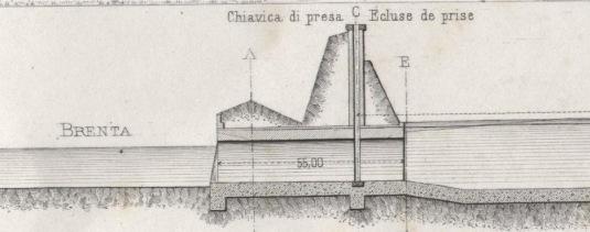Ecluse de prise sur la Brenta