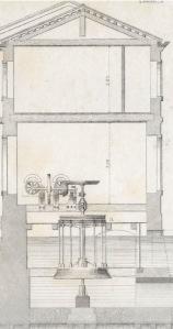 Salle des machines de Moranzani