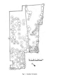 Plan dessiné par Maria Marzi, dans Giardini di Venezia