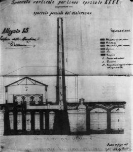 Station de relavage de Sant' Andrea